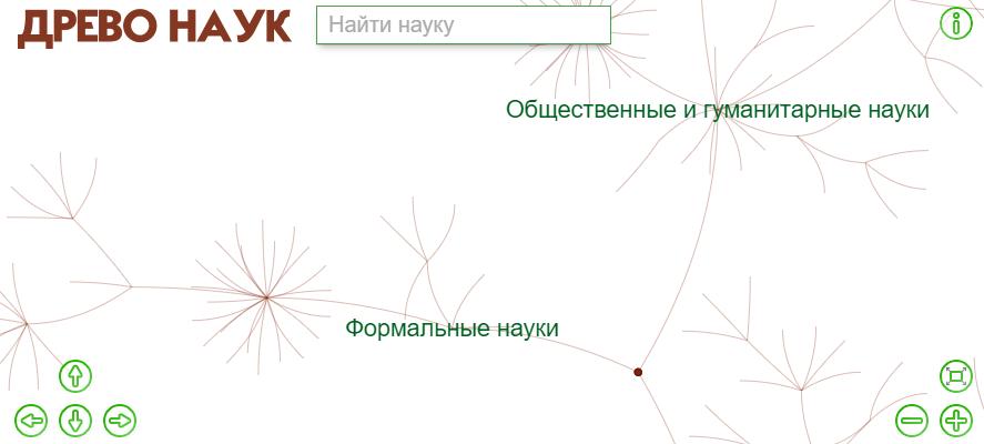Древо Наук Курылев Никита